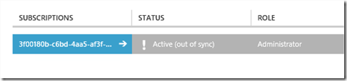 VMM – Azure Pack – Share an isolated resource with another… failed