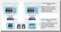 Install Cisco Nexus 1000V in Virtual Machine Manager 2012R2