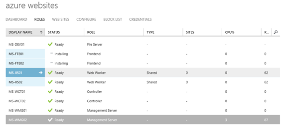 Installing and configuring HA Azure Pack Websites – part III